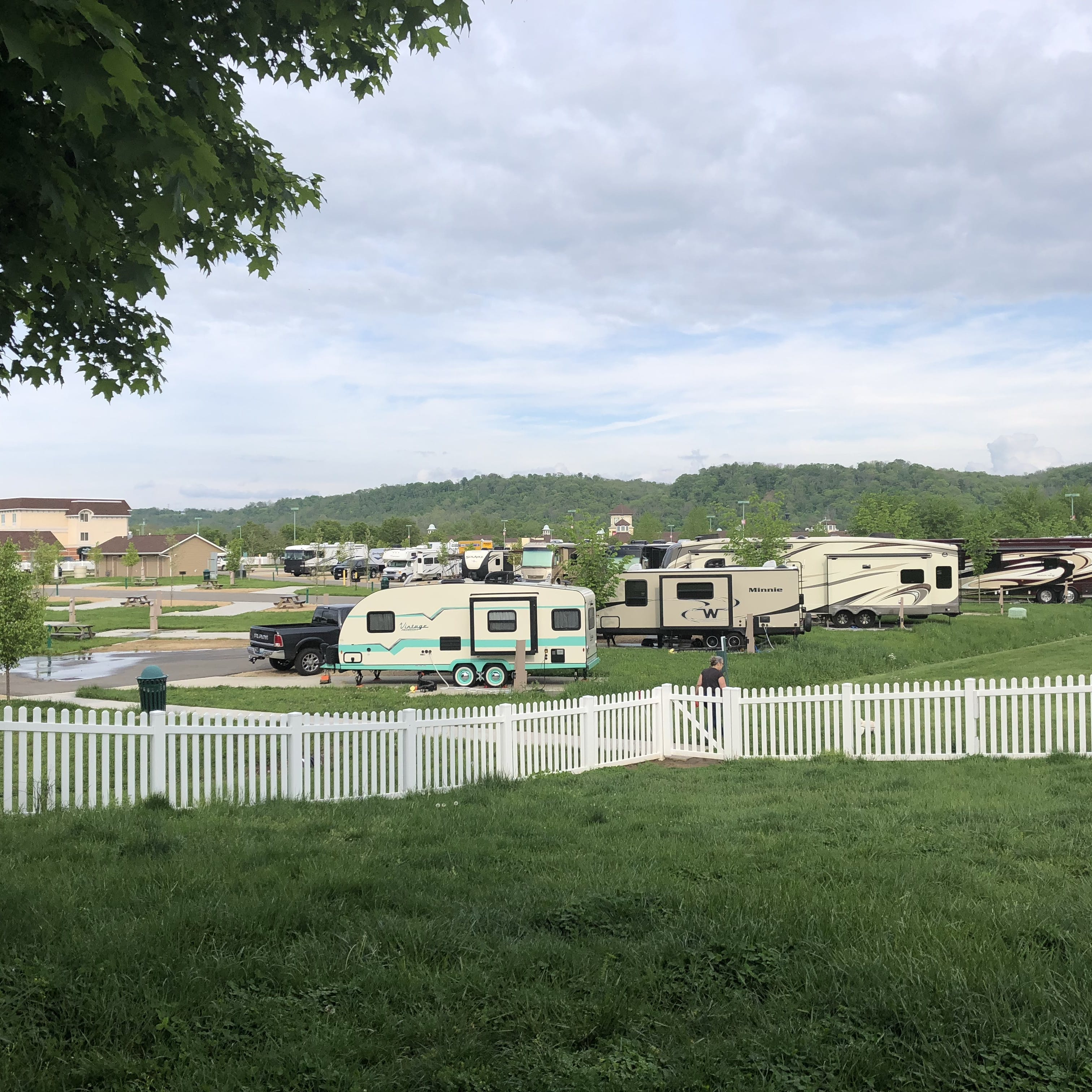 RV Park/ Camping Budget